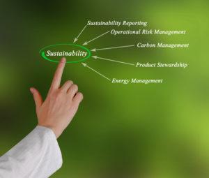 Diagram of sustainability